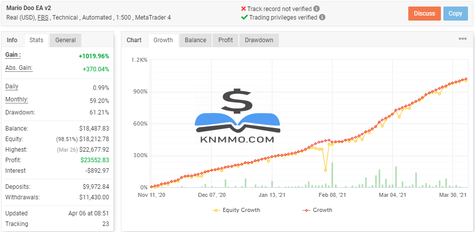 Mario-Doo-For-FREE-Download-knmmo.com_.png