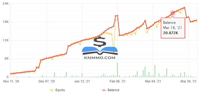 Mario-Doo-free-forex-EA-For-FREE-Download-knmmo.com_.png