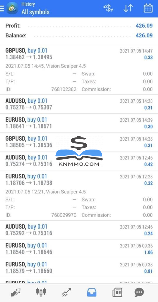 Vision-Scalper-free-forex-robot-For-FREE-Download-knmmo.com_-536x1024.jpg